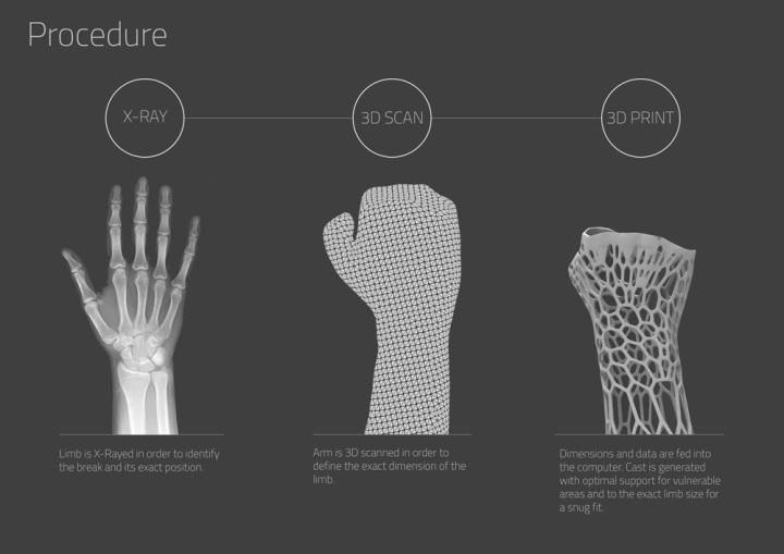 3Dclothes
